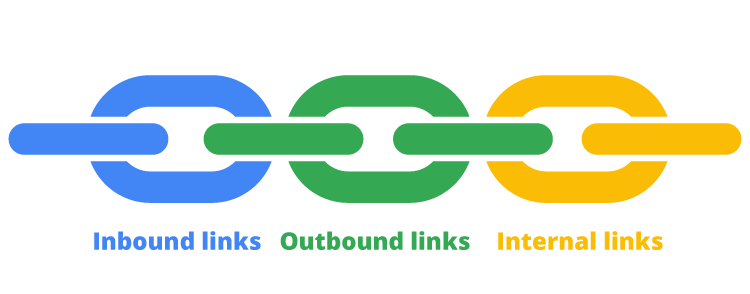 linking-strategy