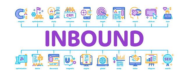 Inbound Marketing Playbook for 2022