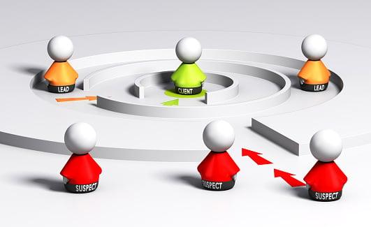 Deal Qualification Methodology