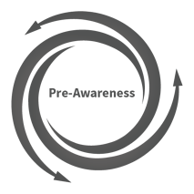 pre-awareness stage of the cyclonic buyer journey