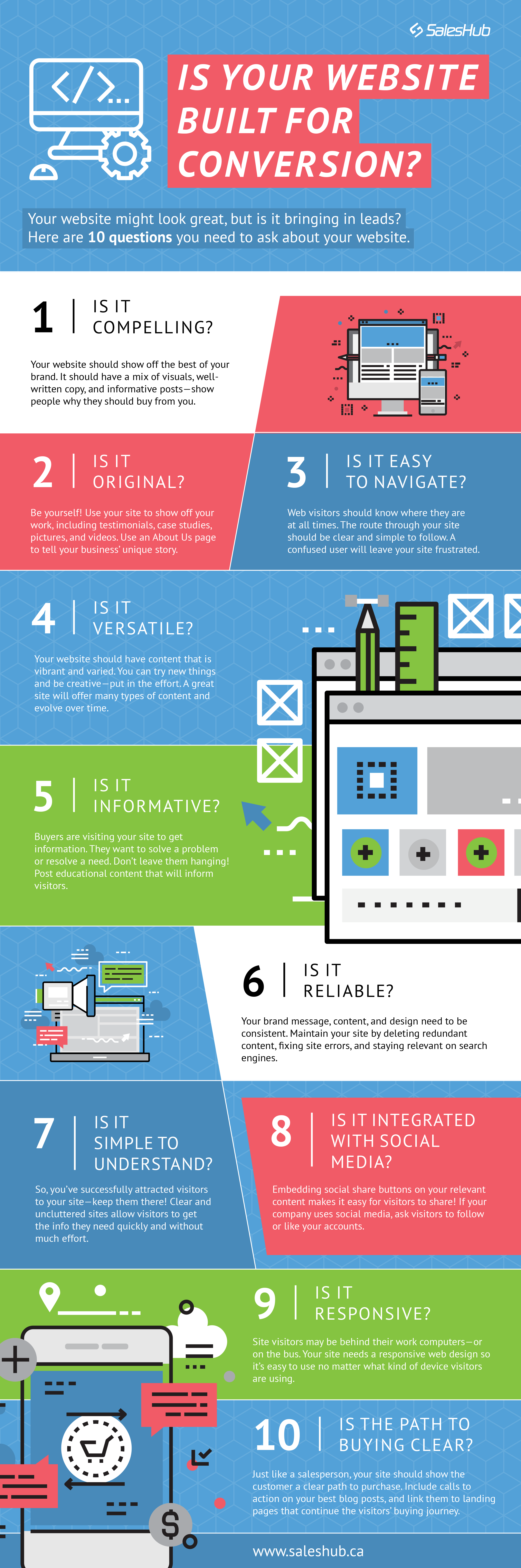 Is-Your-Website-Built-For-Conversion--Infographic.png