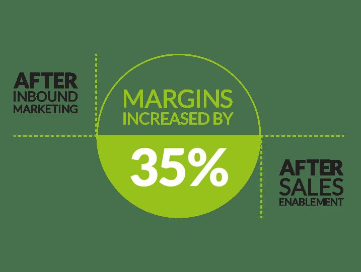 margings-increased.png
