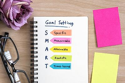 Sales and marketing goal setting