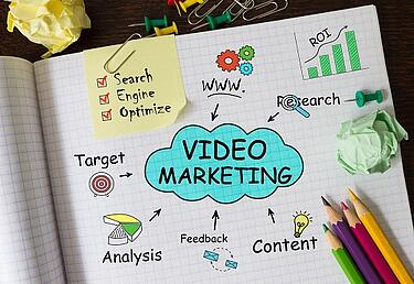 Video Marketing for Demand Generation