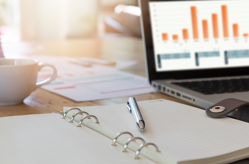 Inbound Marketing Program Assessment