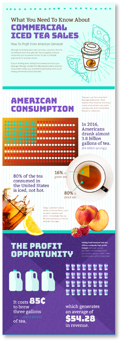 Red River Tea Infographic