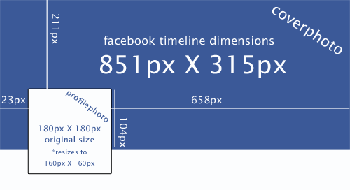 facebookcoverdimensions