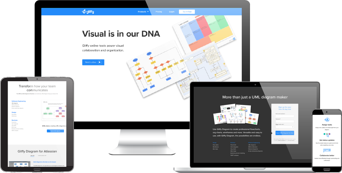 gliffy results