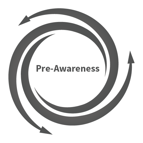 pre-awareness