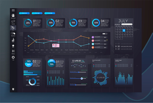 Revenue Growth Metrics Dashboard