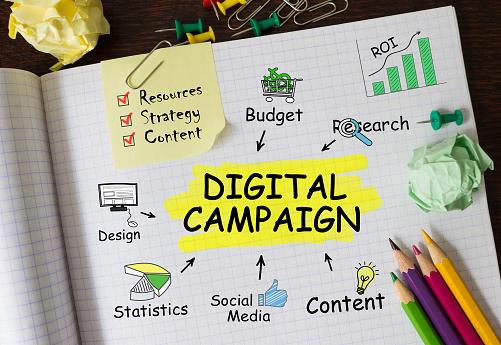 Selecting A Marketing Agency