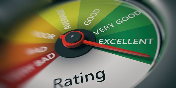 Customer Satisfaction Measurement Methodology