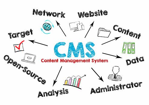HubSpot's New Enterprise CMS