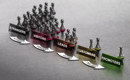 Revenue Growth Modeling