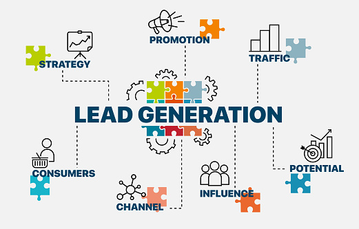 Lead Generation Based On Behavioral Signaling