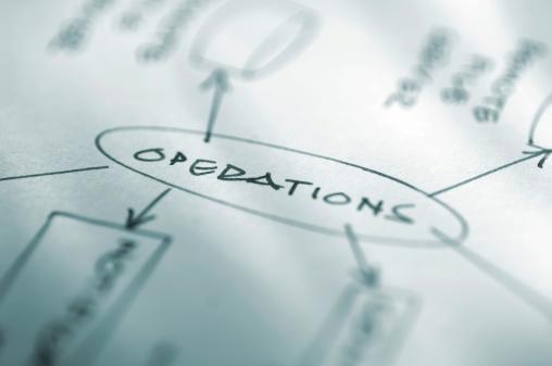 Revenue Operations