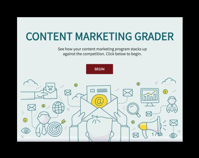 Content Marketing Grader