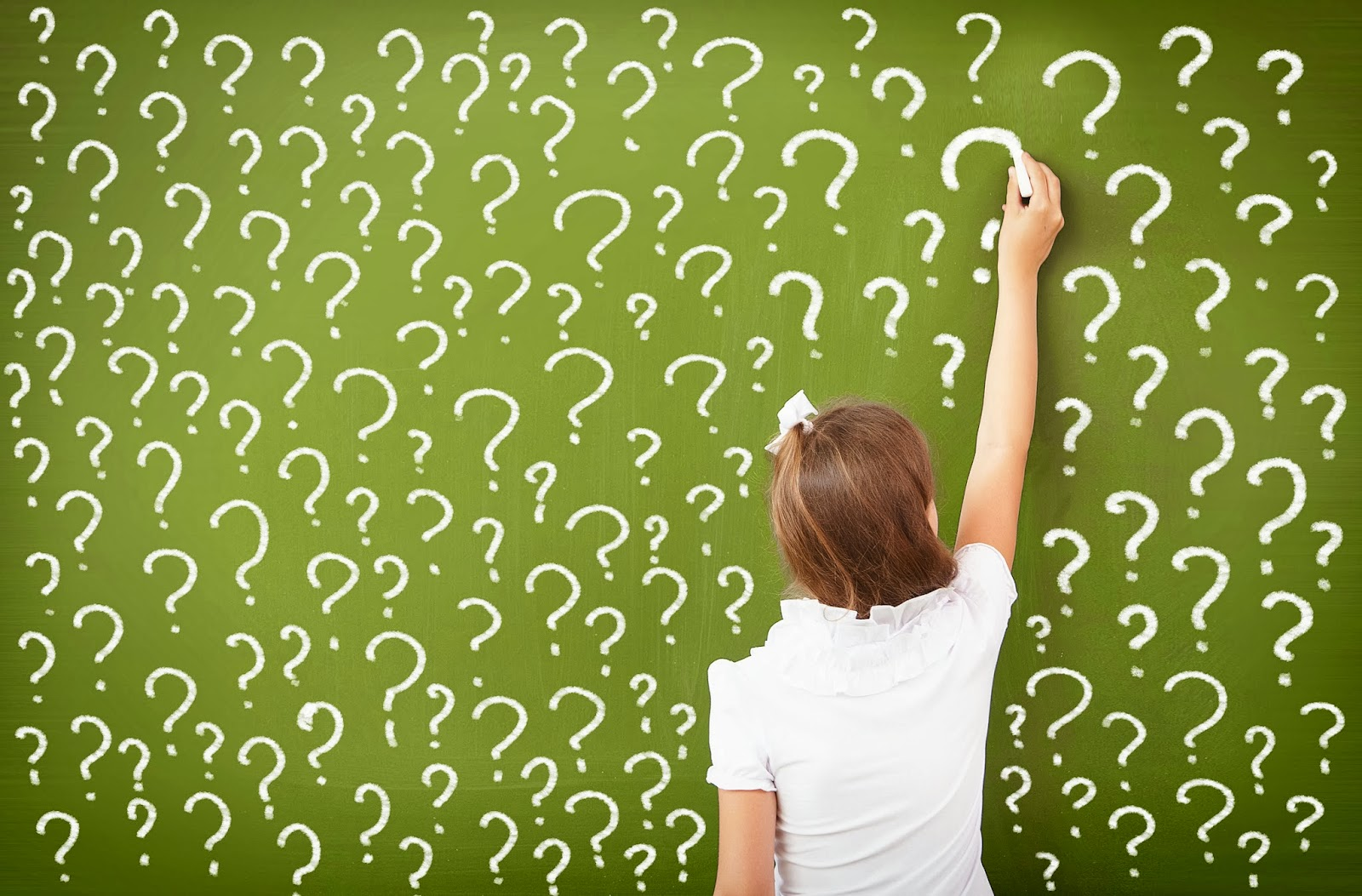 inbound marketing questions hold answers to what do we write about