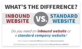 Do You Need An Inbound Website Or A Standard Company Website?