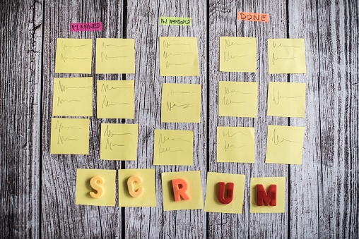 7 Ways Agile Marketing Improves The Performance Of Inbound Marketing