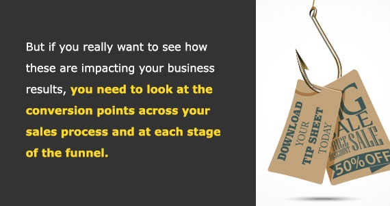 But if you really want to see how these are impacting your business results, you need to look at the conversion points across your sales process and at each stage of the funnel.