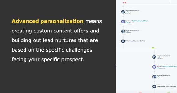 Advanced personalization means creating custom content offers and building out lead nurtures that are based on the specific challenges facing your specific prospect.
