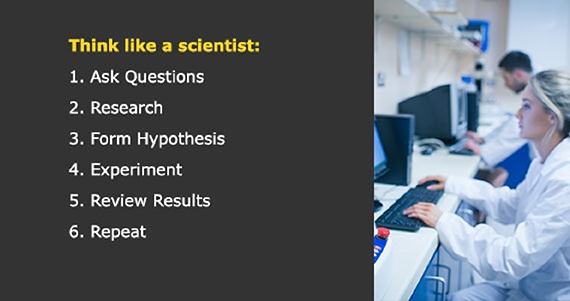 Think like a scientist: Ask Questions, Research, Form Hypothesis, Experiment, Review Results, Repeat