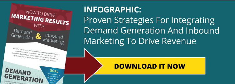How Is Demand Generation Different From Inbound Marketing?