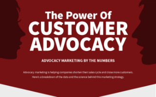The Power of Customer Advocacy